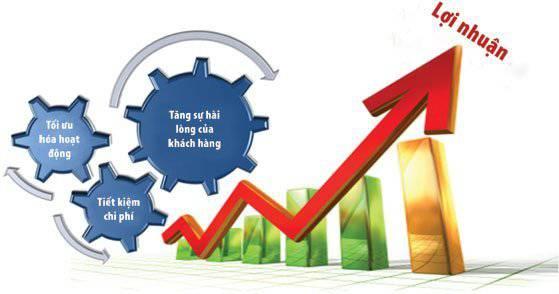 Lợi ích của website đối với doanh nghiệp.