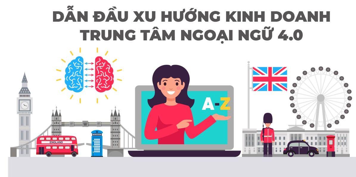 Mở các trung tâm ngoại ngữ