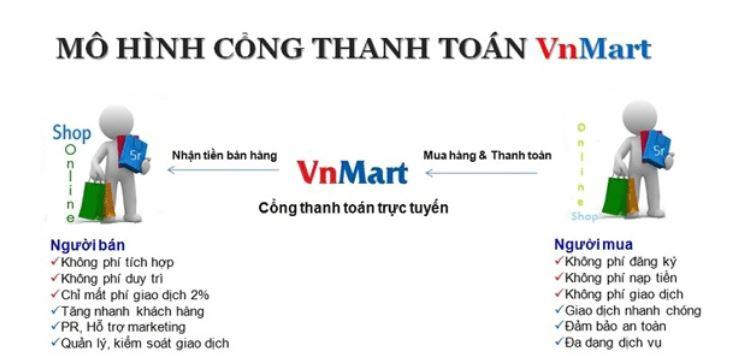 VNMart.