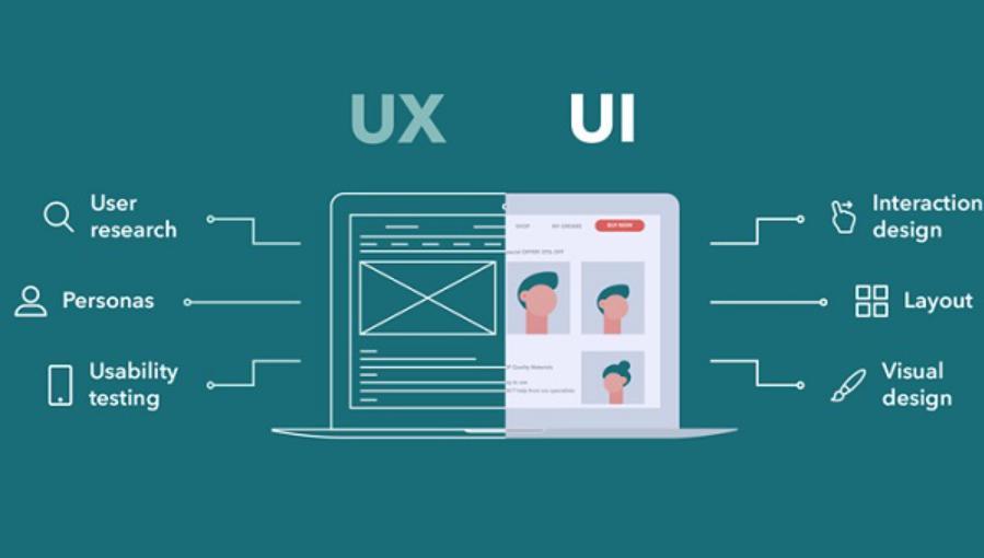 Tìm hiểu về khái niệm UI/UX là gì